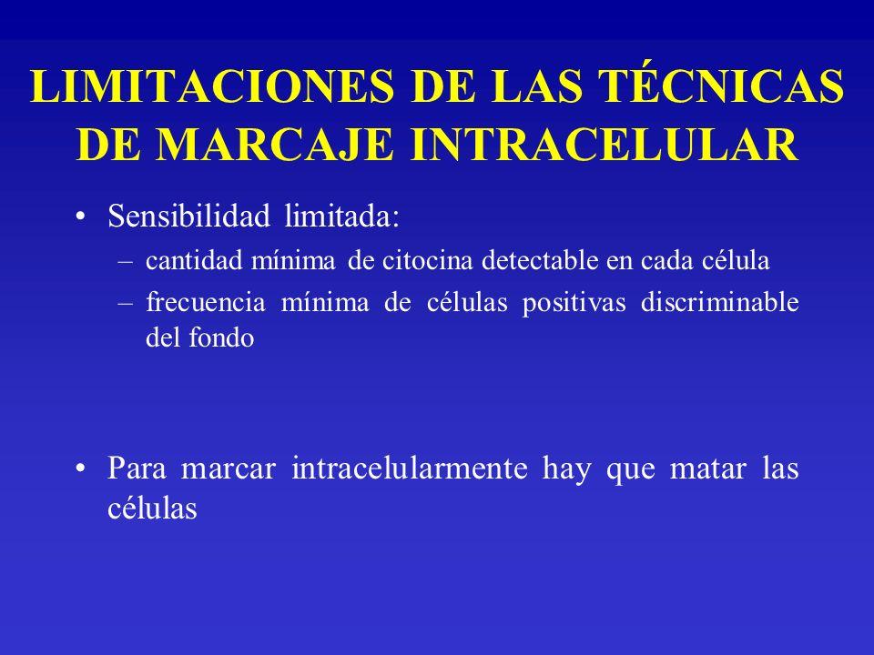 LIMITACIONES DE LAS TÉCNICAS DE MARCAJE INTRACELULAR Sensibilidad limitada: –cantidad mínima de citocina detectable en cada célula –frecuencia mínima
