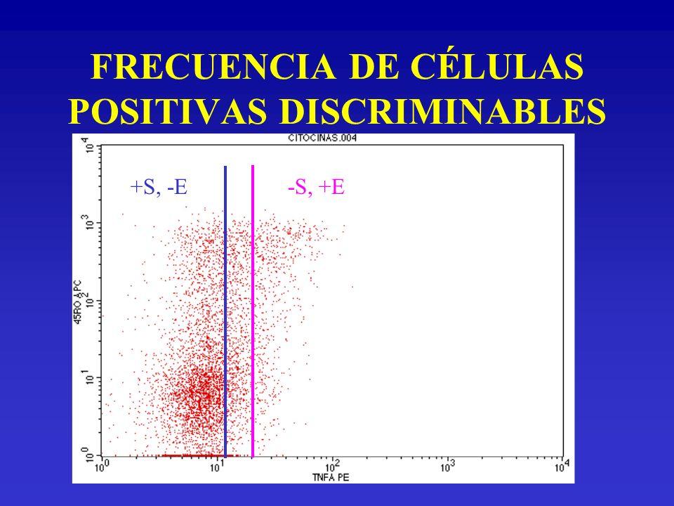 FRECUENCIA DE CÉLULAS POSITIVAS DISCRIMINABLES +S, -E-S, +E