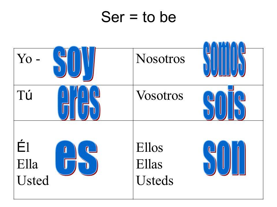 Yo soy = I amNosotros somos = We are T ú eres = You are Vosotros sois = You all are É l es = He is Ella es = She is Usted es = You are (formal) Ellos son = They are Ellas son = They are Ustedes son = They are (formal)