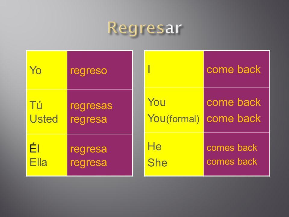 Nosotros(as) regresamos Vosotros Ustedes regresais regresan Ellos Ellas regresan Wecome back You You (formal) come back They come back