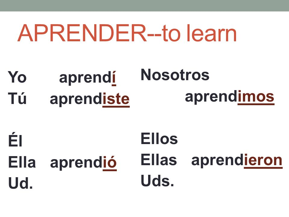 APRENDER--to learn Yo aprendí Tú aprendiste Él Ella aprendió Ud.