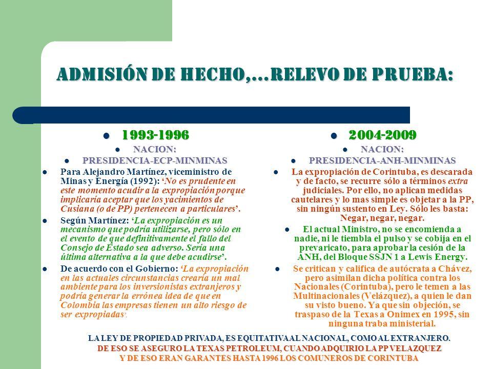 Admisión DE HECHO,…RELEVO DE PRUEBA: 1993-1996 1993-1996 NACION: NACION: PRESIDENCIA-ECP-MINMINAS PRESIDENCIA-ECP-MINMINAS Para Alejandro Martínez, vi