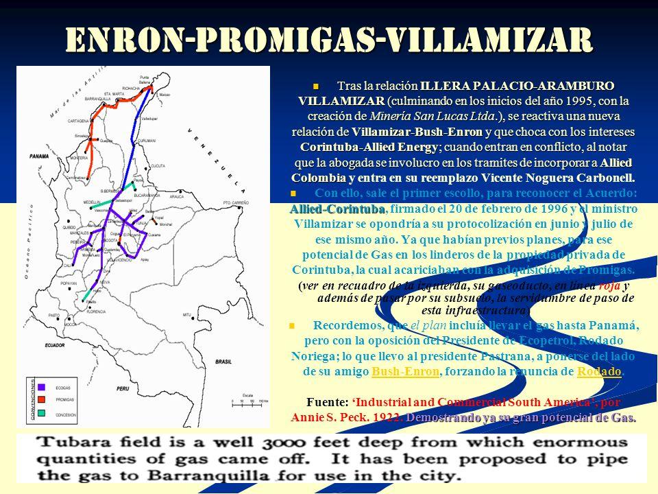 ENRON-PROMIGAS-VILLAMIZAR Tras la relación ILLERA PALACIO-ARAMBURO Tras la relación ILLERA PALACIO-ARAMBURO VILLAMIZAR (culminando en los inicios del