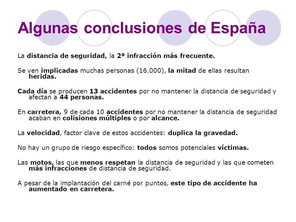 Algunas conclusiones de España La distancia de seguridad, la 2ª infracción más frecuente. Se ven implicadas muchas personas (16.000), la mitad de ella