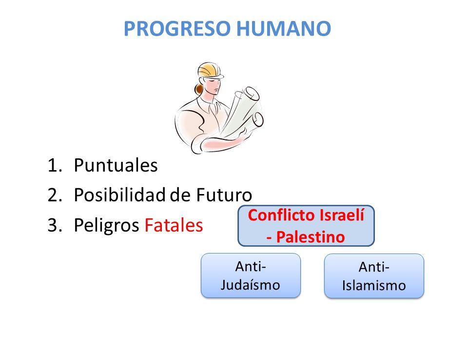 PROGRESO HUMANO 1.Puntuales 2.Posibilidad de Futuro 3.Peligros Fatales Conflicto Israelí - Palestino Anti- Judaísmo Anti- Islamismo