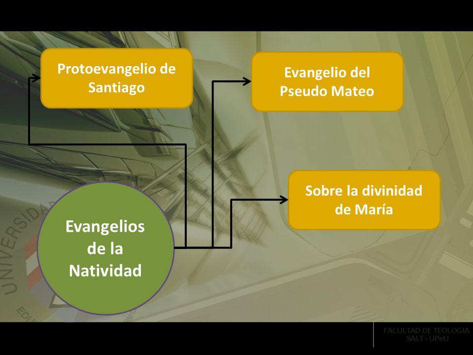 Evangelio del Pseudo Mateo Protoevangelio de Santiago Sobre la divinidad de María Evangelios de la Natividad