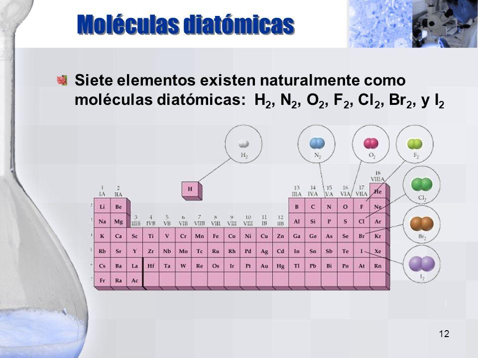 11 3 moléculas de hidrógeno (con 2 átomos) para formar: ¿Qué significa esta ecuación? N 2 + 3H 2 2NH 3 1 molécula de nitrógeno (con 2 átomos) reaccion