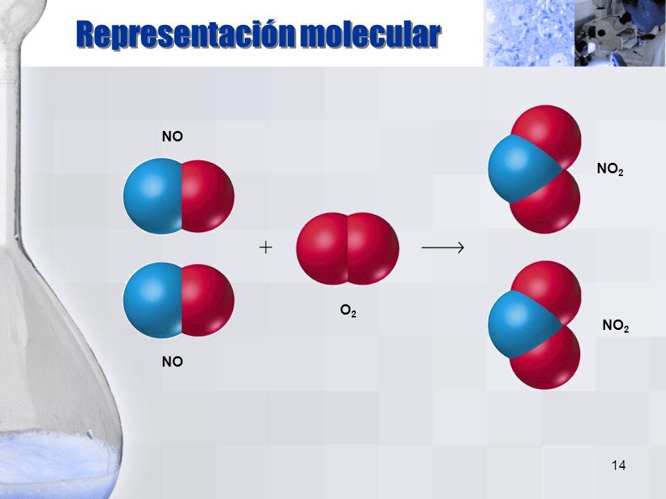 13 Balanceo de ecuaciones (tanteo) Monóxido de nitrógeno + oxígeno dióxido de nitrógeno Paso 1: Escriba la reacción usando símbolos químicos. NO + O 2