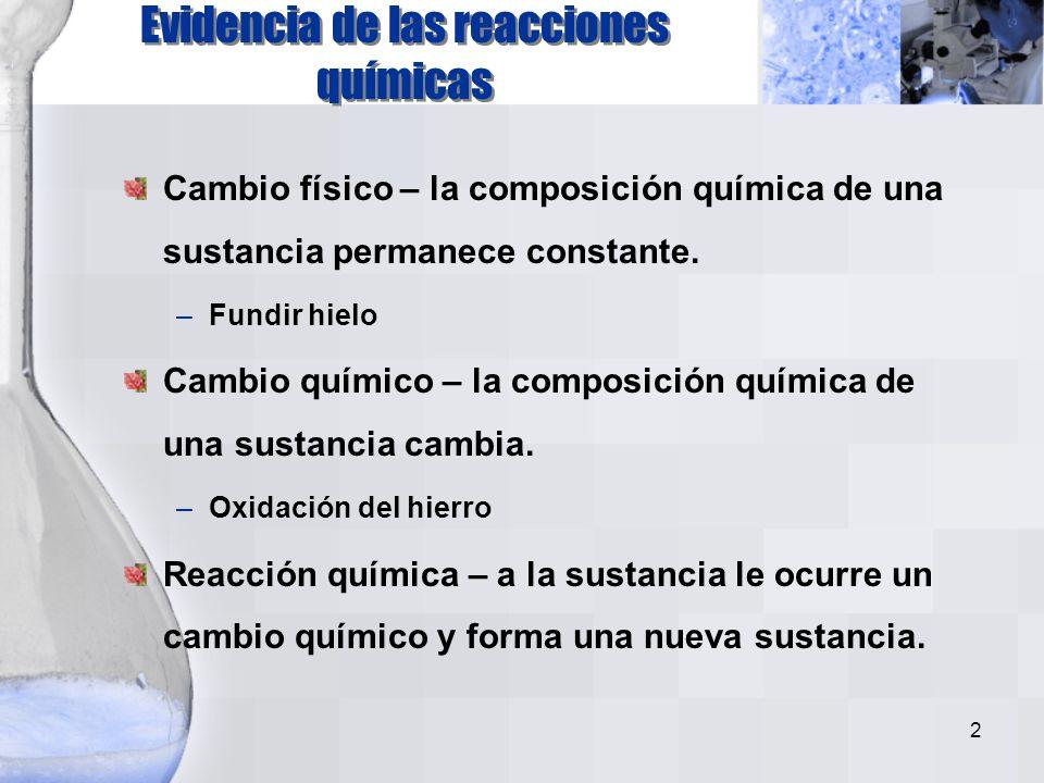 Reacciones Químicas Facultad de Ciencias Médicas Lic. Raúl Hernández M. Facultad de Ciencias Médicas Lic. Raúl Hernández M.