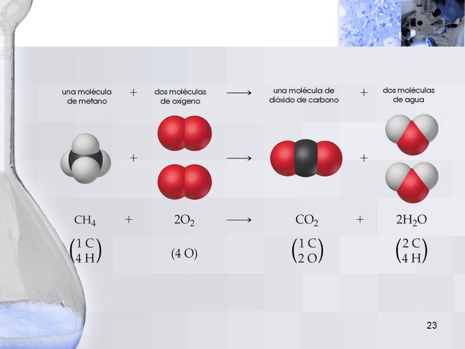 22 Finalmente, la ecuación queda de la siguiente forma: CH 4(g) + 2O 2(g) CO 2(g) + 2H 2 O (l) balanceada. El símbolo Δ es utilizado para indicar que