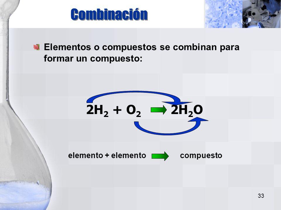 32 elemento + elemento compuesto 2H 2 + O 2 2H 2 O Combinación Elementos o compuestos se combinan para formar un compuesto: