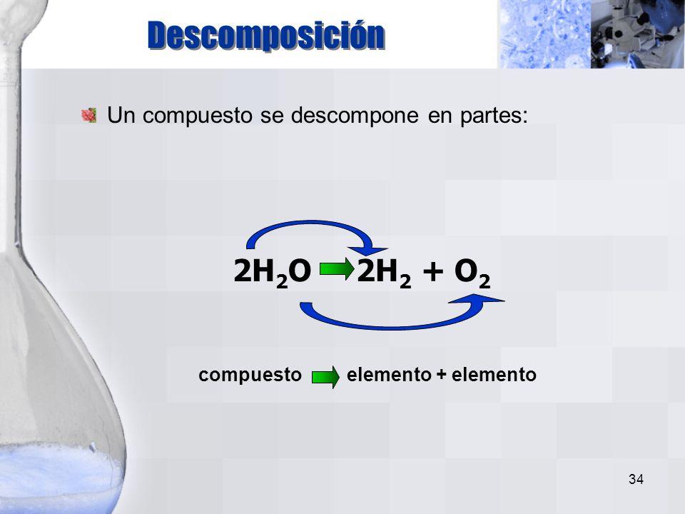 33 elemento + elemento compuesto 2H 2 + O 2 2H 2 O Combinación Elementos o compuestos se combinan para formar un compuesto: