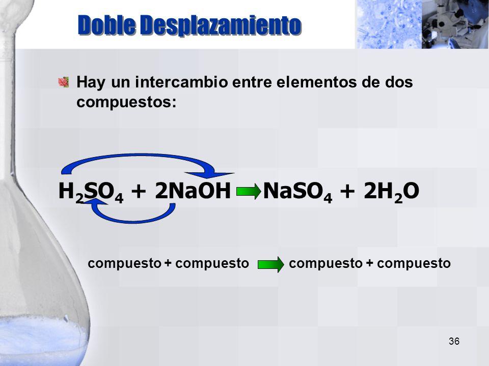 35 elemento + compuesto compuesto + elemento Zn + 2 HCl ZnCl 2 + H 2 Un elemento desplaza a otro elemento en un comuesto: Simple Desplazamiento