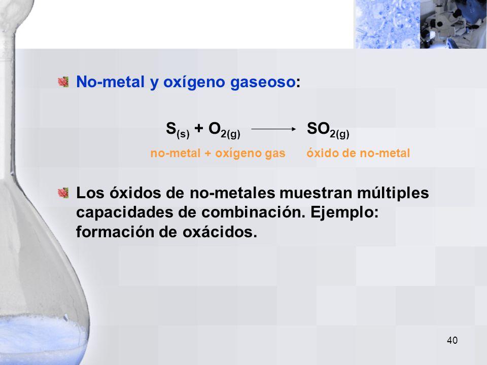 39 Reacciones de Combinación Las sustancias más simples se combinan para formar compuestos más complejos. Metal y oxígeno gaseoso: 2Mg (s) + O 2(g) 2M