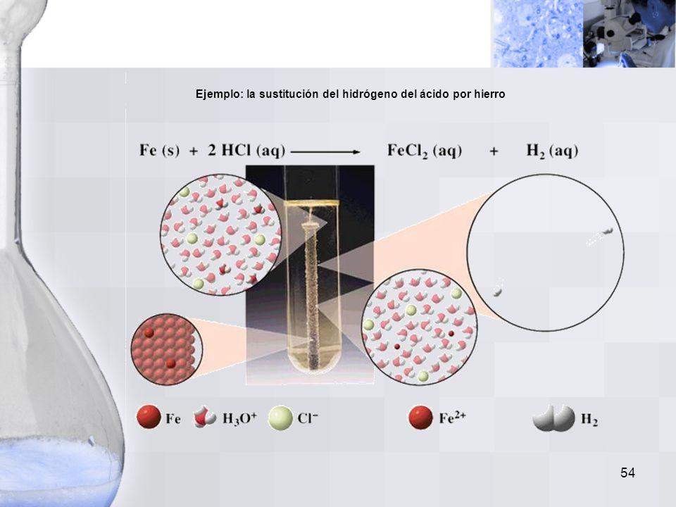 53 Metal y ácido en solución acuosa Fe (s) + H 2 SO 4(ac) FeSO 4(ac) + H 2(g) metal ácido acuoso solución hidrógeno acuosa gas Metal activo y agua Ca
