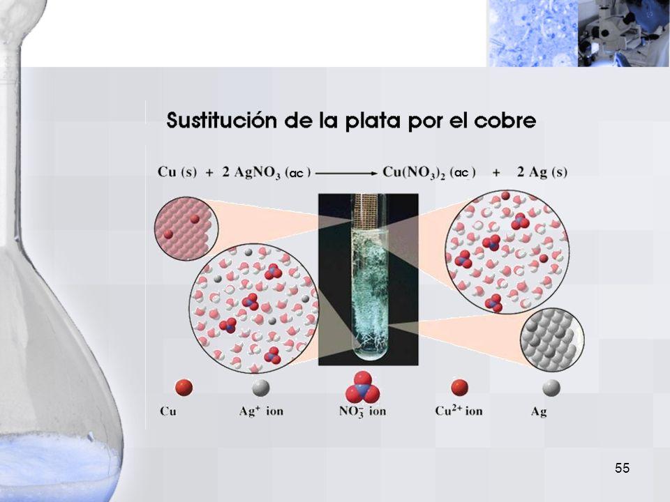 54 Ejemplo: la sustitución del hidrógeno del ácido por hierro