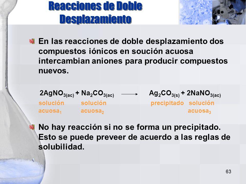 62 El sulfato de potasio se disocia en agua en cationes potasio y aniones sulfato. K 2 SO 4 (ac) 2 K + (ac) + SO 4 2- (ac) K+K+ SO 4 2- K+K+ KK SO 4