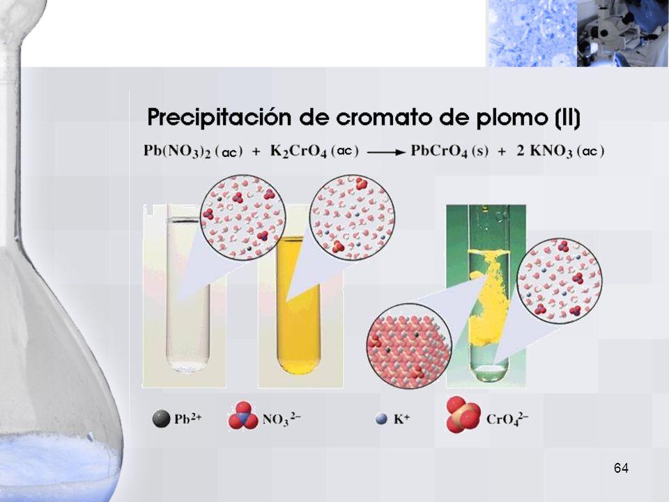 63 Reacciones de Doble Desplazamiento En las reacciones de doble desplazamiento dos compuestos iónicos en soución acuosa intercambian aniones para pro