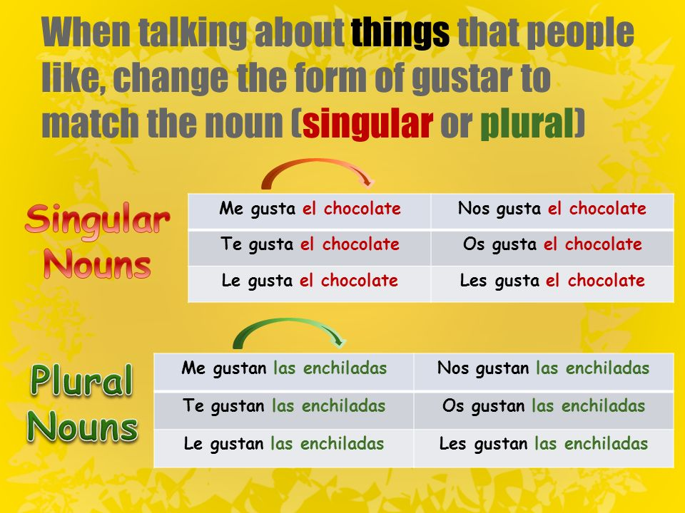 When talking about things that people like, change the form of gustar to match the noun (singular or plural) Me gusta el chocolateNos gusta el chocolate Te gusta el chocolateOs gusta el chocolate Le gusta el chocolateLes gusta el chocolate Me gustan las enchiladasNos gustan las enchiladas Te gustan las enchiladasOs gustan las enchiladas Le gustan las enchiladasLes gustan las enchiladas