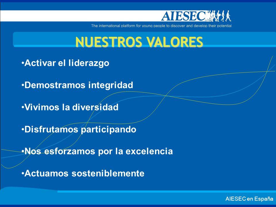 AIESEC en España NUESTROS VALORES Activar el liderazgo Demostramos integridad Vivimos la diversidad Disfrutamos participando Nos esforzamos por la exc