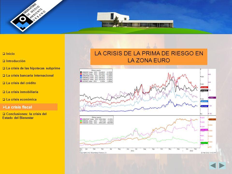Introducción Inicio La crisis de las hipotecas subprime La crisis bancaria internacional La crisis del crédito La crisis inmobiliaria Conclusiones: la