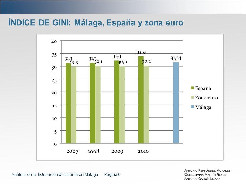 ÍNDICE DE GINI: Málaga, España y zona euro Análisis de la distribución de la renta en Málaga - Página 6