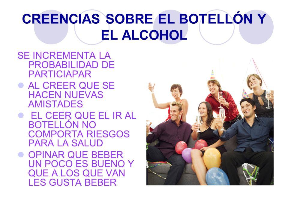 CREENCIAS SOBRE EL BOTELLÓN Y EL ALCOHOL SE INCREMENTA LA PROBABILIDAD DE PARTICIAPAR AL CREER QUE SE HACEN NUEVAS AMISTADES EL CEER QUE EL IR AL BOTE