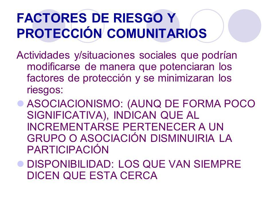 FACTORES DE RIESGO Y PROTECCIÓN COMUNITARIOS Actividades y/situaciones sociales que podrían modificarse de manera que potenciaran los factores de prot