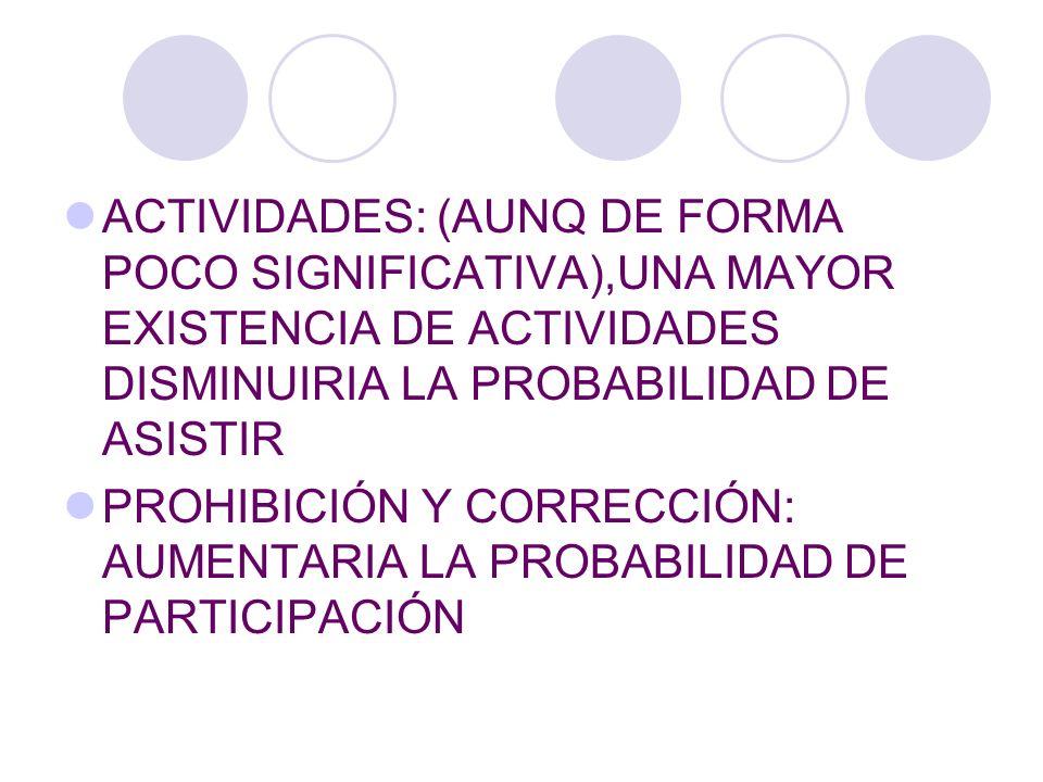 ACTIVIDADES: (AUNQ DE FORMA POCO SIGNIFICATIVA),UNA MAYOR EXISTENCIA DE ACTIVIDADES DISMINUIRIA LA PROBABILIDAD DE ASISTIR PROHIBICIÓN Y CORRECCIÓN: A