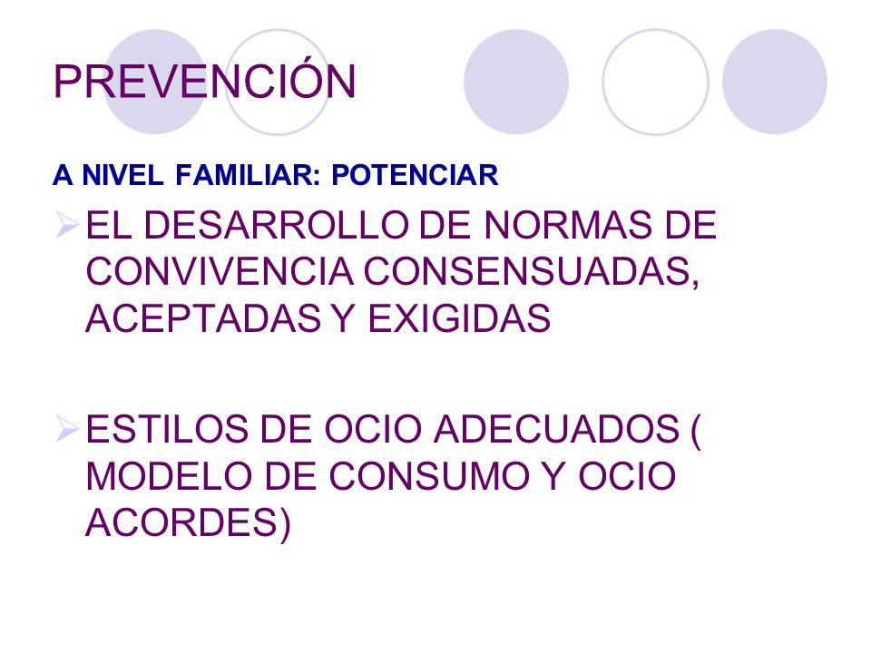 PREVENCIÓN A NIVEL FAMILIAR: POTENCIAR EL DESARROLLO DE NORMAS DE CONVIVENCIA CONSENSUADAS, ACEPTADAS Y EXIGIDAS ESTILOS DE OCIO ADECUADOS ( MODELO DE