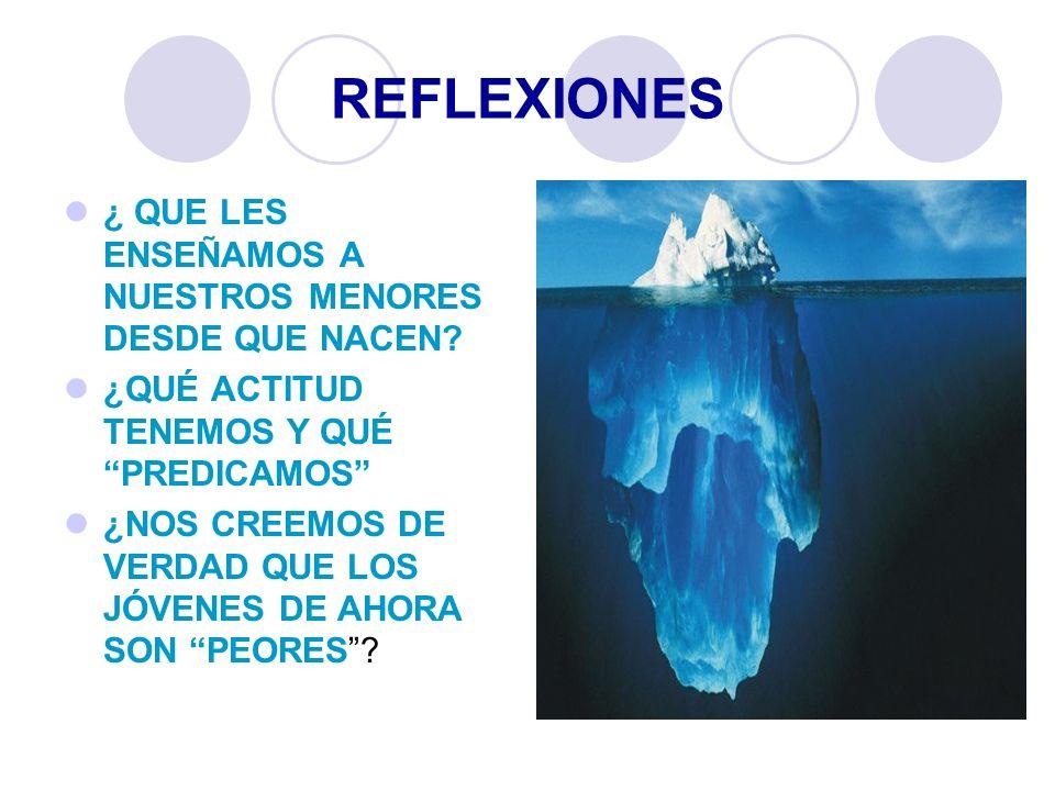 REFLEXIONES ¿ QUE LES ENSEÑAMOS A NUESTROS MENORES DESDE QUE NACEN? ¿QUÉ ACTITUD TENEMOS Y QUÉ PREDICAMOS ¿NOS CREEMOS DE VERDAD QUE LOS JÓVENES DE AH