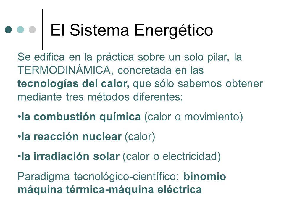 El Sistema Energético Se edifica en la práctica sobre un solo pilar, la TERMODINÁMICA, concretada en las tecnologías del calor, que sólo sabemos obten