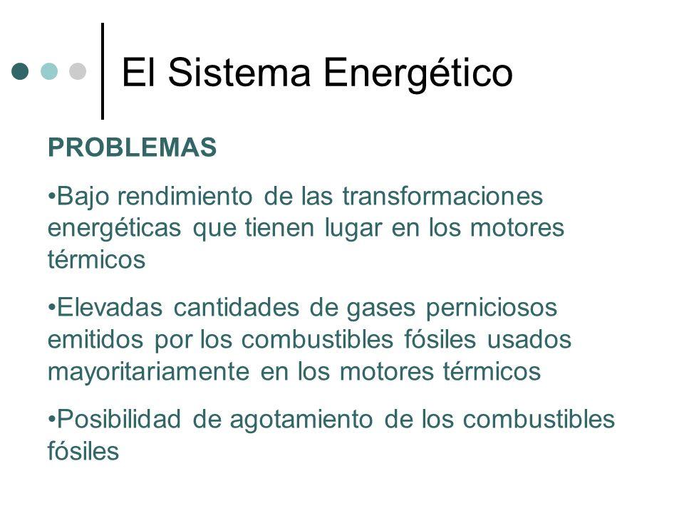 El Sistema Energético PROBLEMAS Bajo rendimiento de las transformaciones energéticas que tienen lugar en los motores térmicos Elevadas cantidades de g