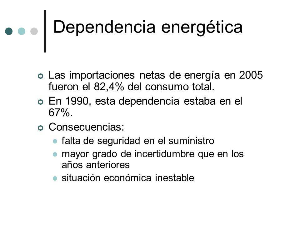 Dependencia energética Las importaciones netas de energía en 2005 fueron el 82,4% del consumo total. En 1990, esta dependencia estaba en el 67%. Conse