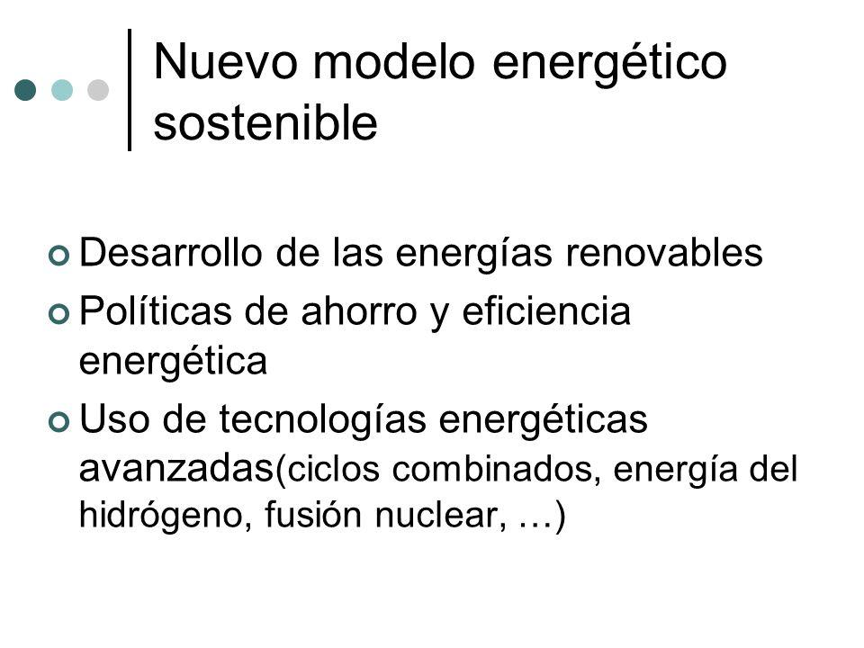 Nuevo modelo energético sostenible Desarrollo de las energías renovables Políticas de ahorro y eficiencia energética Uso de tecnologías energéticas av