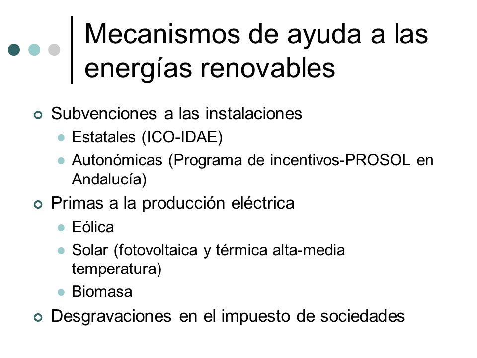 Mecanismos de ayuda a las energías renovables Subvenciones a las instalaciones Estatales (ICO-IDAE) Autonómicas (Programa de incentivos-PROSOL en Anda