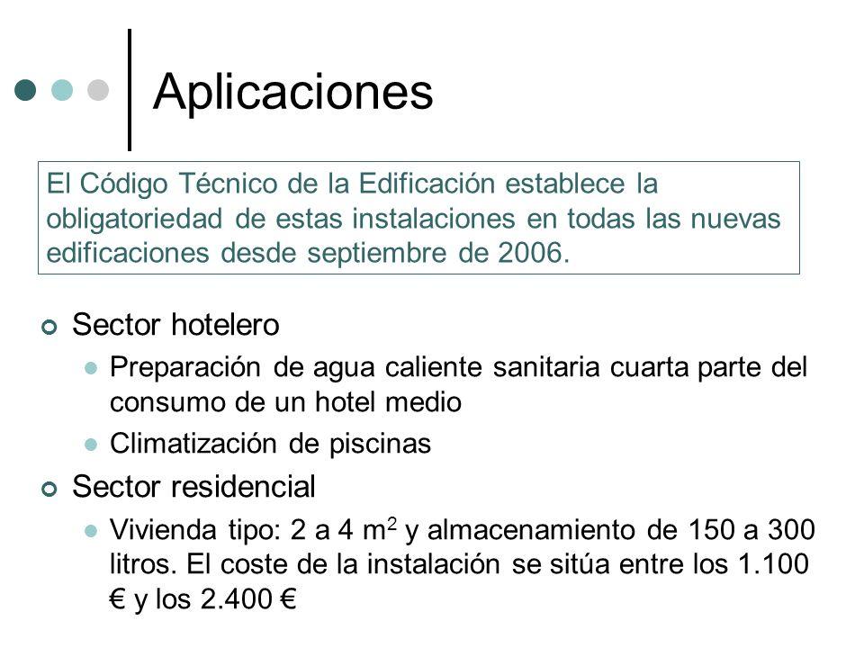 Aplicaciones Sector hotelero Preparación de agua caliente sanitaria cuarta parte del consumo de un hotel medio Climatización de piscinas Sector reside