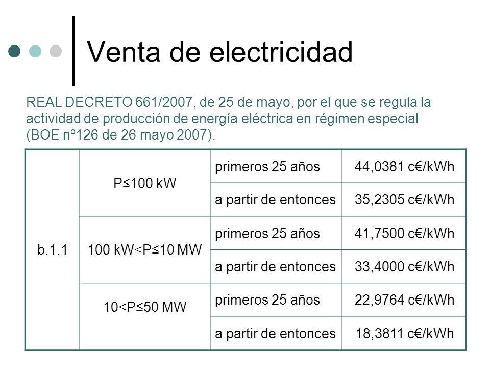 Venta de electricidad b.1.1 P100 kW primeros 25 años44,0381 c/kWh a partir de entonces35,2305 c/kWh 100 kW<P10 MW primeros 25 años41,7500 c/kWh a part