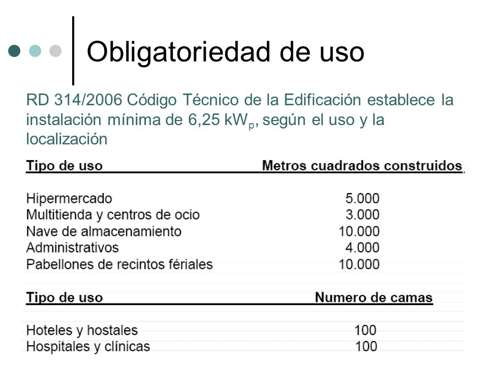 Obligatoriedad de uso RD 314/2006 Código Técnico de la Edificación establece la instalación mínima de 6,25 kW p, según el uso y la localización