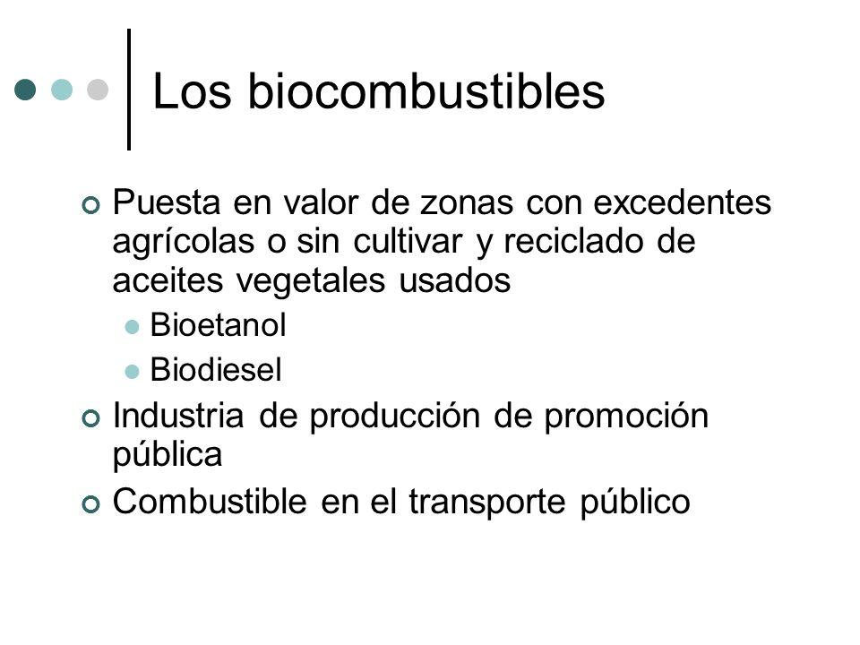 Los biocombustibles Puesta en valor de zonas con excedentes agrícolas o sin cultivar y reciclado de aceites vegetales usados Bioetanol Biodiesel Indus