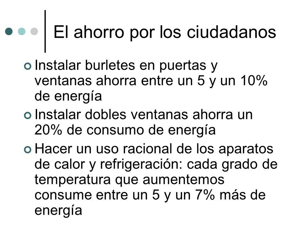 El ahorro por los ciudadanos Instalar burletes en puertas y ventanas ahorra entre un 5 y un 10% de energía Instalar dobles ventanas ahorra un 20% de c
