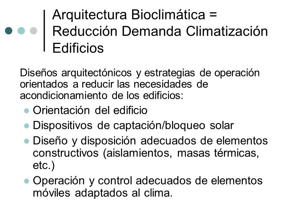 Arquitectura Bioclimática = Reducción Demanda Climatización Edificios Diseños arquitectónicos y estrategias de operación orientados a reducir las nece