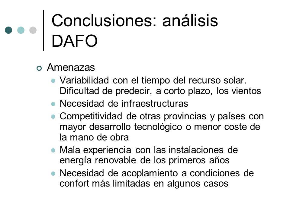 Conclusiones: análisis DAFO Amenazas Variabilidad con el tiempo del recurso solar. Dificultad de predecir, a corto plazo, los vientos Necesidad de inf