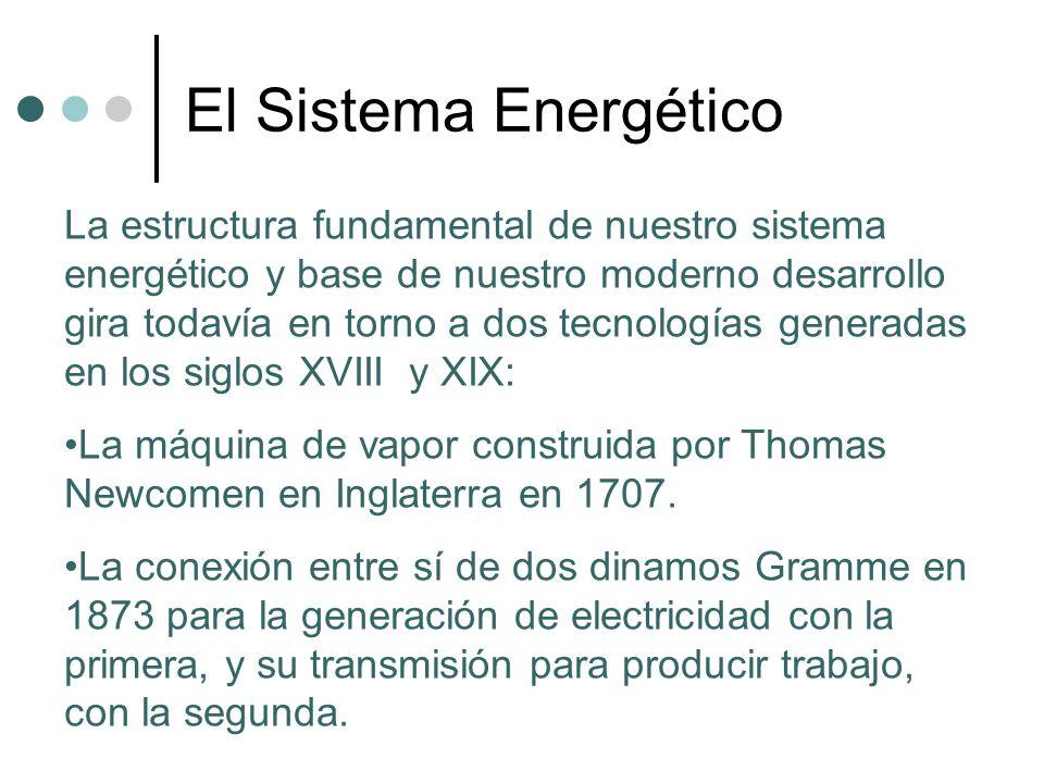 El Sistema Energético Característica más significativa: la perfecta simbiosis tecnológica entre los motores térmicos y los generadores eléctricos que permite la inducción a gran escala de la propiedad que llamamos ELECTRICIDAD VECTOR ENERGÉTICO alimenta a las máquinas eléctricas motoras permite generar calor permite producir luz