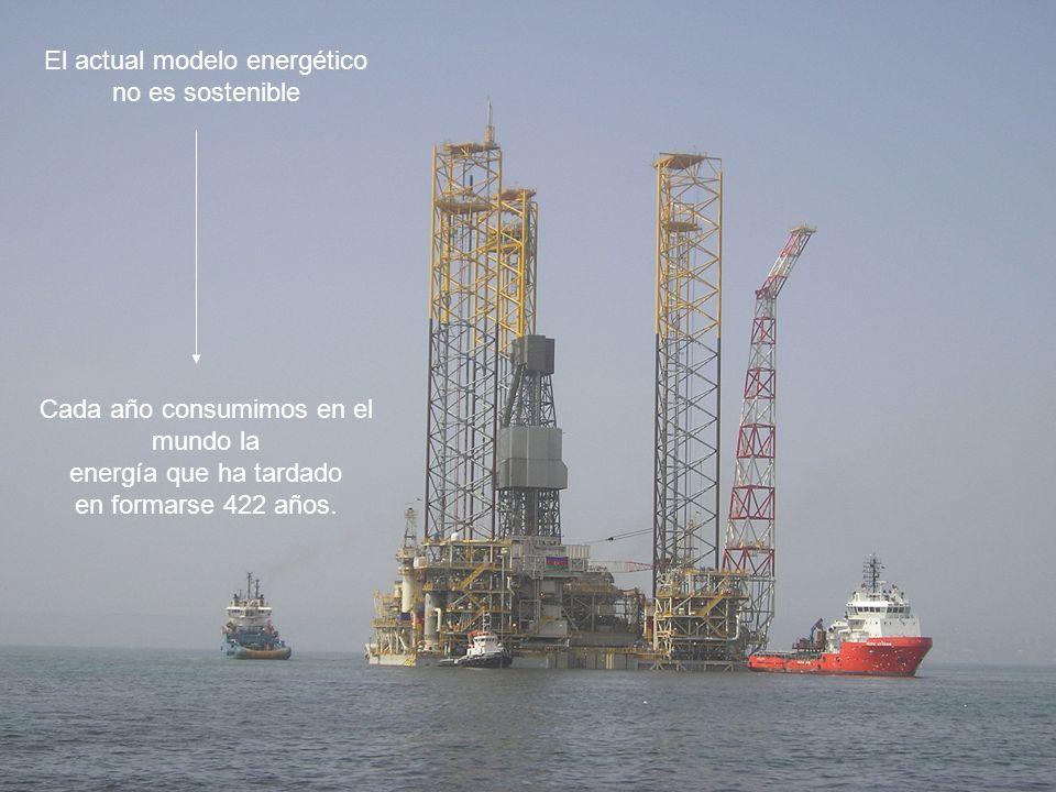 100 compañías controlan el panorama energético mundial Sostenibilidad e Independencia Energética para la Ciudades Efectos del Monopolio Natural Justificación del actual modelo energético: Monopolio Natural