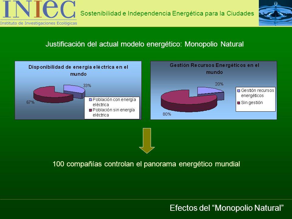 Generación Distribuida Democratización de la energía Monopolio Natural Energía Renovable Sostenibilidad e Independencia Energética para la Ciudades Forma tradicional de distribución de energía Distribución sostenible de la energía Efectos del Monopolio Natural