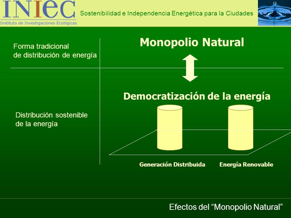 Beneficio energético y medioambiental de la Cogeneración Sostenibilidad e Independencia Energética para la Ciudades Efectos del Monopolio Natural