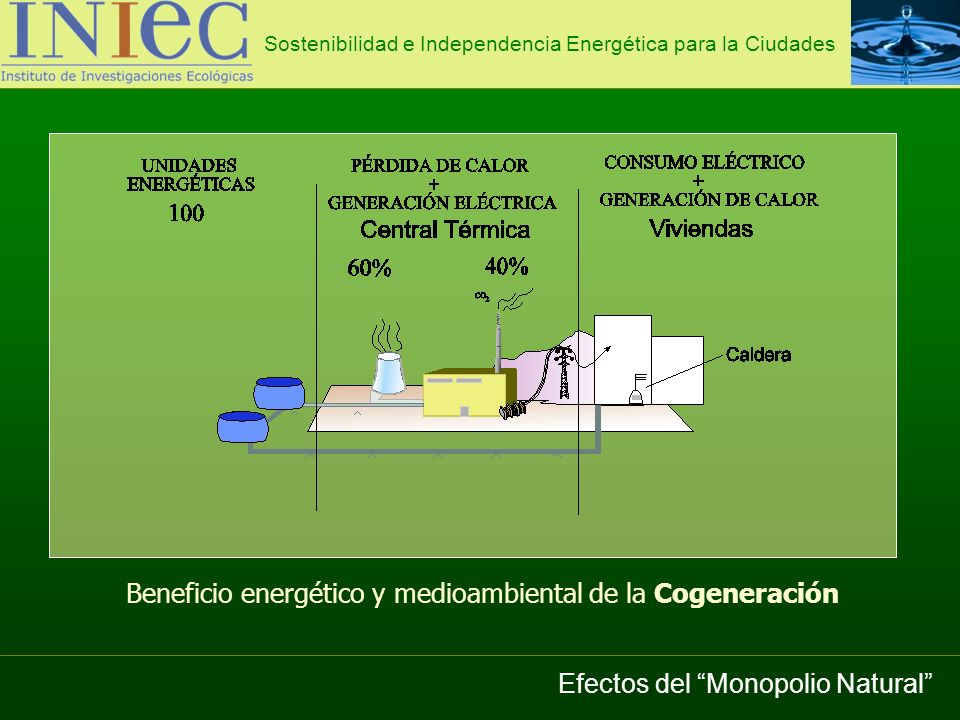Sostenibilidad e Independencia Energética para la Ciudades La implantación de nuevas empresas y supervivencia de las existentes dependerá de la integración de las empresas del sector.