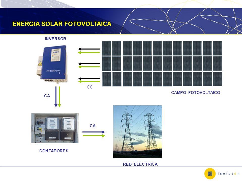 ENERGIA SOLAR FOTOVOLTAICA CAMPO FOTOVOLTAICO INVERSOR RED ELECTRICA CONTADORES CC CA