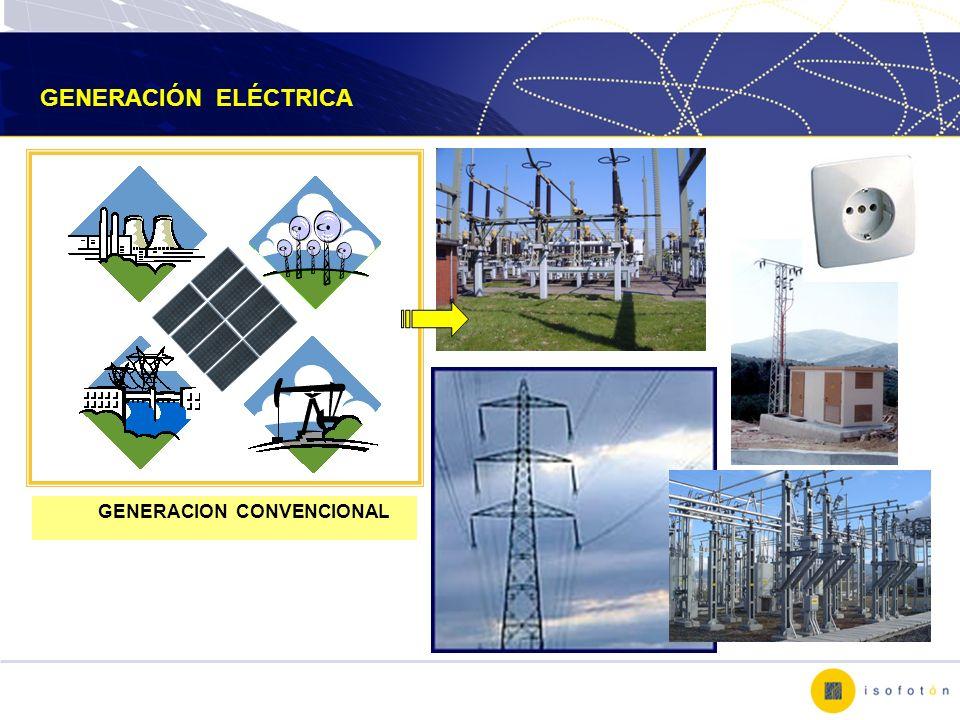 GENERACION CONVENCIONAL GENERACIÓN ELÉCTRICA